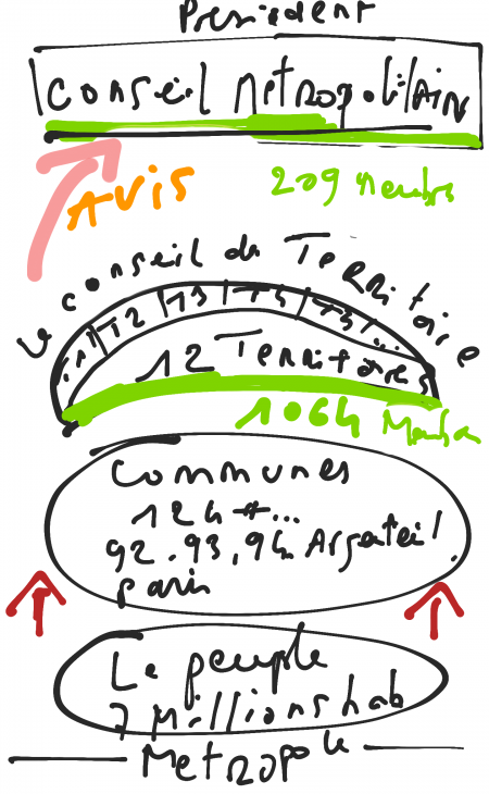 schéma MGP1